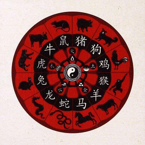 Chinese Zodiac - Animal Symbol - Wall Scroll close up view
