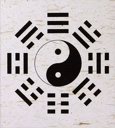 Ba Gua / Yin Yang Symbol - Chinese Wall Scroll close up view