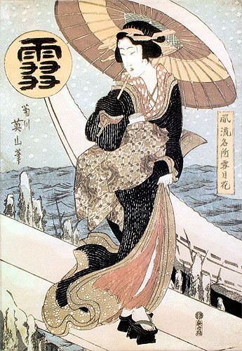 Beauty in the Snow - Japanese Woodblock Print Repro - Wall Scroll close up view