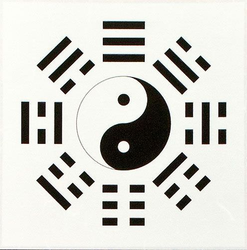 Yin Yang Bagua Print Wall Scroll close up view