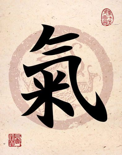 Chi or Qi Energy Calligraphy Print