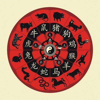 Chinese Zodiac - Animal Symbols - Wall Scroll close up view